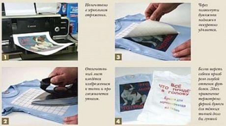 Как напечатать рисунок по ткани на домашнем принтере